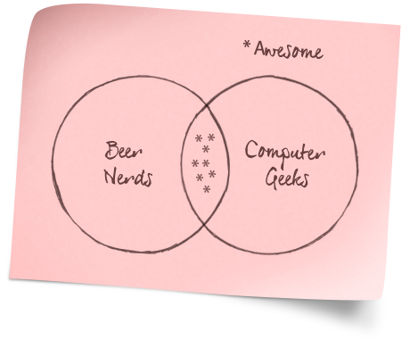 Venn Diagram - Beer Nerds vs Computer Geeks